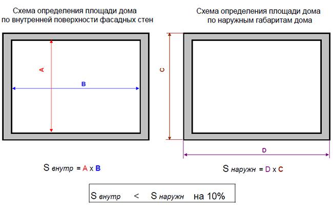 CM opciók kiszámítása)